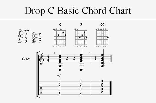 In Drop C Chord Diagrams - Block And Schematic Diagrams •